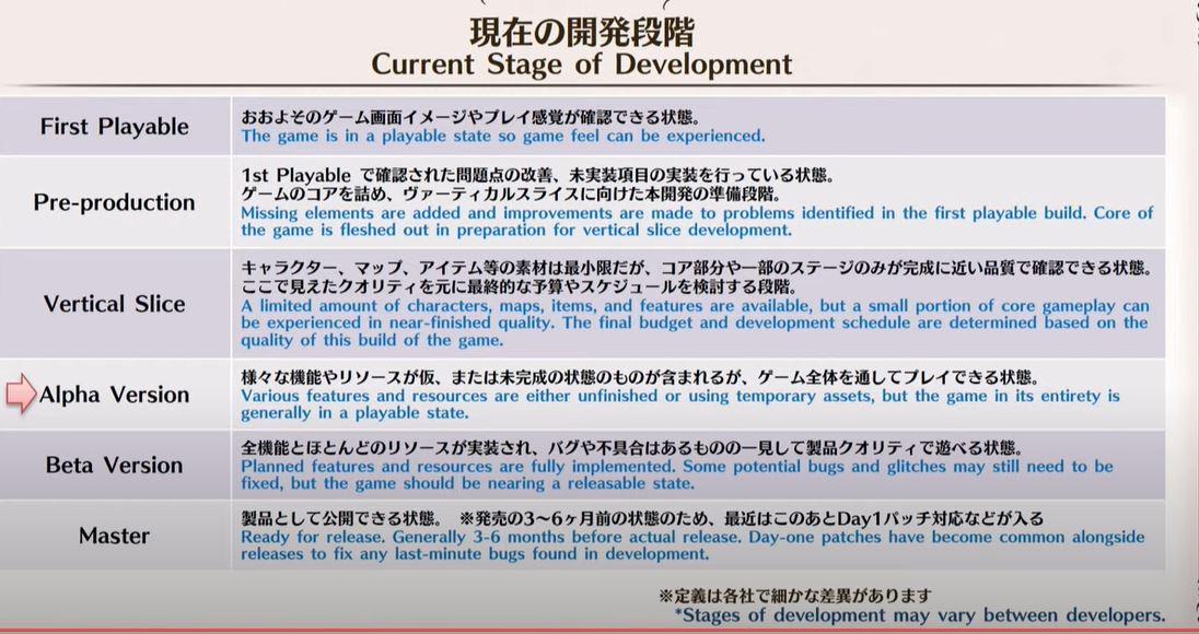 PS4/PS5「グランブルーファンタジー リリンク」の発売時期が2022年に決定!!!